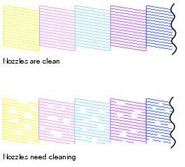 Nozzle Check